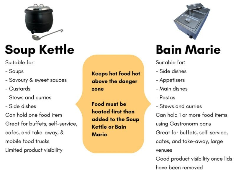 Soup Kettles v Bain Marie - The pros and cons
